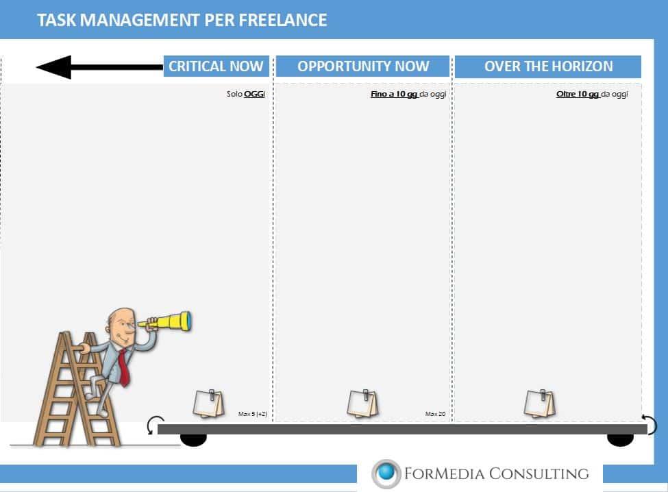 schema-task-management