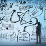 eLearning per motivare e ispirare i tuoi dipendenti