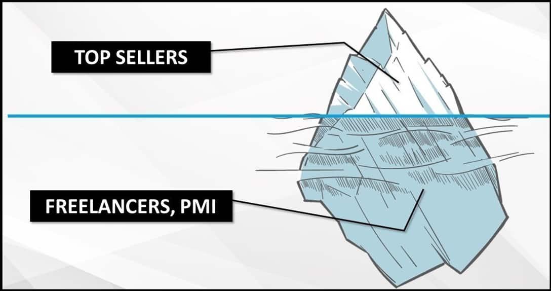 eng-iceberg-mktlgl